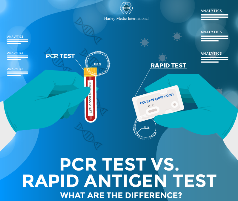 PCR Test Vs. Rapid Antigen Test, what are the difference?