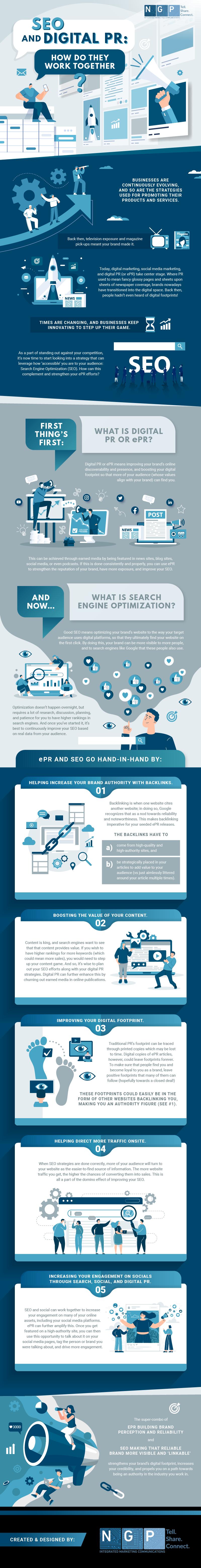 SEO and Digital PR